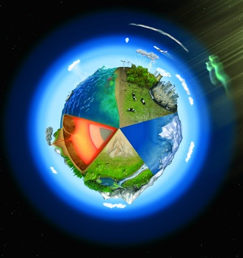 La Mar Salao Día Mundial Medio Ambiente