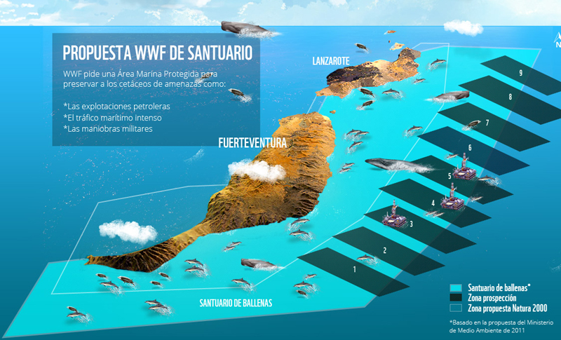 La Mar Salao Santuario Ballenas